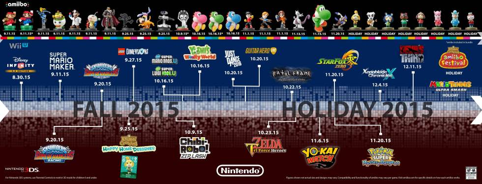 NintendoRoad2015